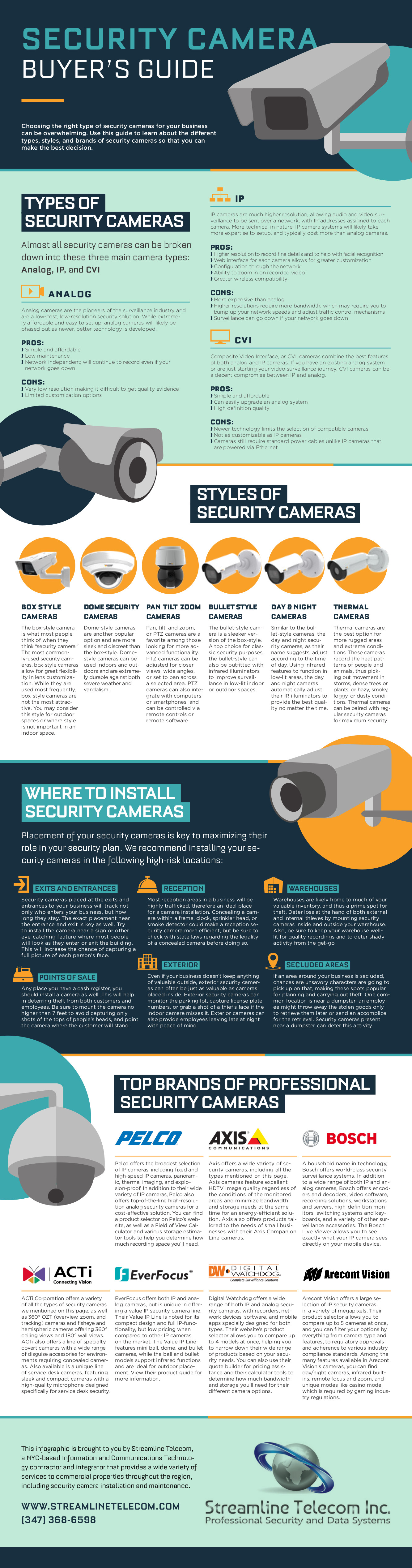 Security Camera Buyer's Guide