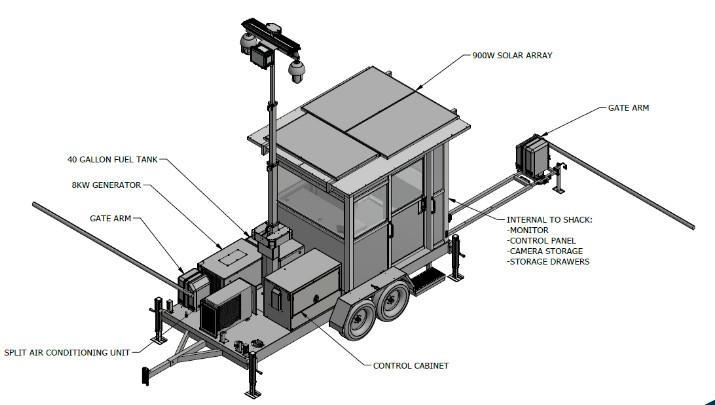 Guard shack trailer